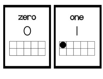 Numbers to 20 Posters with Tens Frames~Black Border