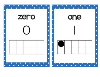 Numbers to 20 Posters with Tens Frames~Blue and White Polka Dot