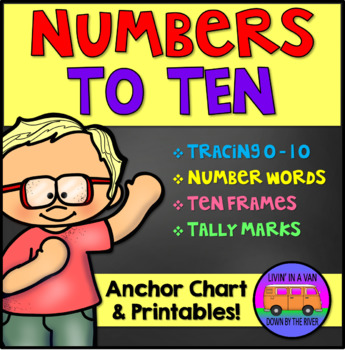 Numbers to Ten: 0-10