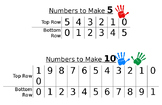 Numbers to make 5 and 10