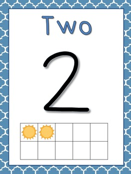 Numbers with Tens Frames