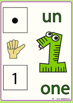 Numbers/Les nombres Bilingual French/English Posters