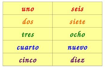 10 chart in Spanish