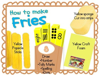 Numbersense Fries-Fry Containers