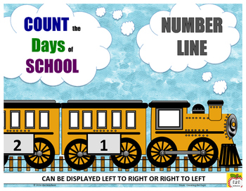 Numer Line:  Counting the Number of School Days - Train Theme