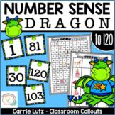 Dragon Numeracy
