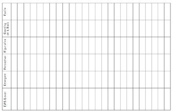 Numeracy Continuum Class Tracking Sheet - Early Arithmetical Strategies - EAS