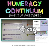 Numeracy Continuum bump it up wall charts