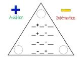 Numeracy Fact Triangles