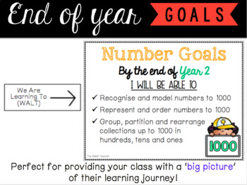 Numeracy Goal Wall Year 3 & 4 *Aligned with the Australian Curriculum*