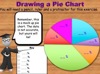 Numeracy - How to Create Graphs
