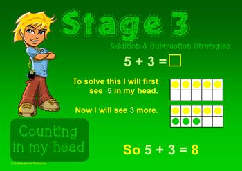 Numeracy Strategy Posters: Stages 1 - 3
