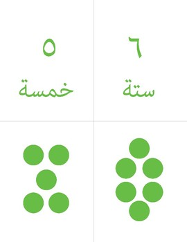 Numeral Cards in English and Arabic