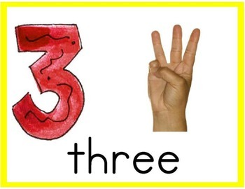 Numeral Posters with Finger Correspondence 0-9