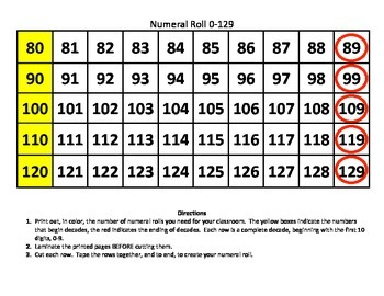 Numeral Roll / Number Path / Number Strip