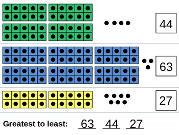 Numeration 1 - 99 Review for 1st graders
