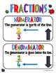 Numerator/Denominator Intro Fraction Lesson