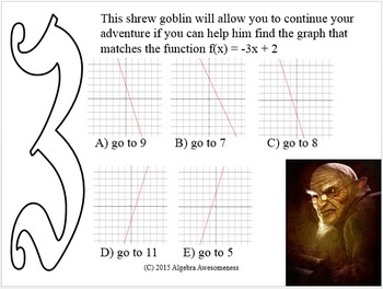 NumeriQuest Graphing Linear Equations