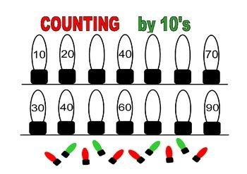 Numeric Patterns