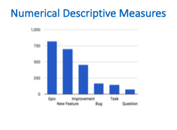 Numerical Descriptive Measures (Statistics)