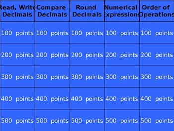 Numerical Expressions Jeopardy