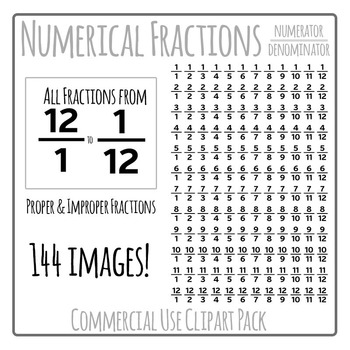 Numerical Fractions - Numerator and Denominator Commercial