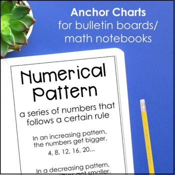 Numerical Patterns Grid Puzzle