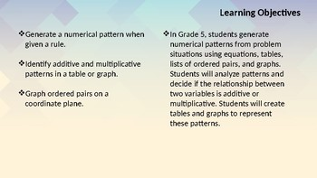 Numerical Patterns (Math TEK 5.4CD)