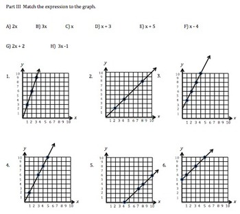 5.OA.3, Numerical Patterns in Tables and Graphs