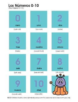Números 0-10 Chart