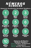 Numeros/Numbers