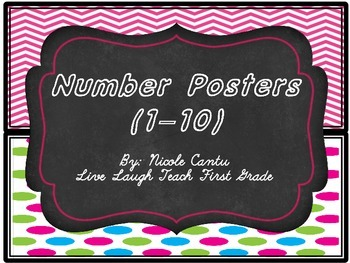 Nunbers Mini Posters (1-10) with Ten Frames