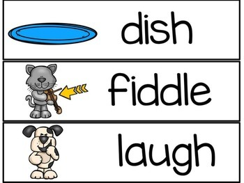 Nursery Rhyme Close Reading- Hey Diddle Diddle