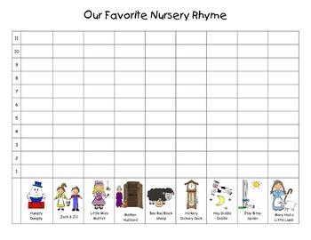 Nursery Rhyme Graph