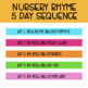 Nursery Rhyme Mini Unit: Hickory Dickory Dock