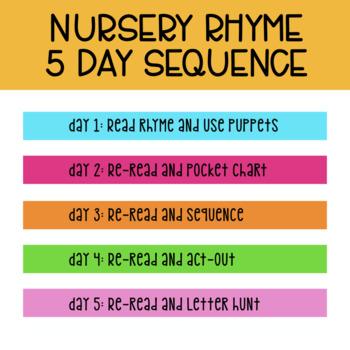 Nursery Rhyme Mini Unit: Little Miss Muffet