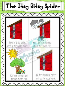 Nursery Rhyme Posters- Itsy Bitsy Spider