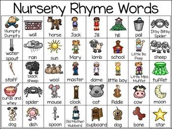 Nursery Rhyme - Writing Words