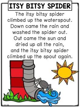 Nursery Rhymes: Itsy Bitsy Spider