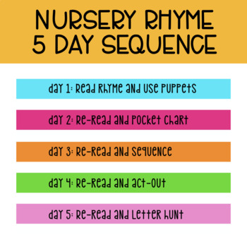 Nursery Rhymes Mini Unit: Baa Baa Black Sheep