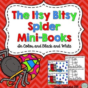 Nursery Rhymes: The Itsy Bitsy Spider