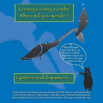 Nursery Rhymes in the night sky: Goosey Goosey Gander.