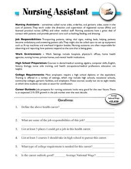 Nursing Assistant Information & Worksheet