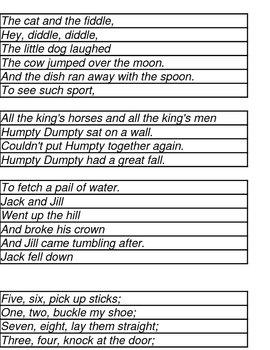 Nusery Rhymes (Scrambled Sentences)