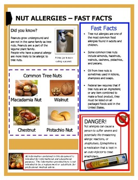 Nut Allergies - Fast Facts