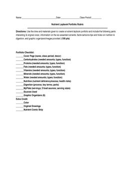 Nutrient Portfolio Prompt/Rubric