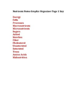 Nutrients Notes Graphic Organizer