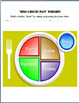 """""""Build A Healthy Plate""""- lesson, 3 activities"""