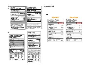 Nutrition Data Lab- Organic Molecules-Biomolecules