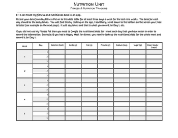 Nutrition Data Recording Form